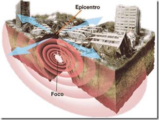 terremotos2